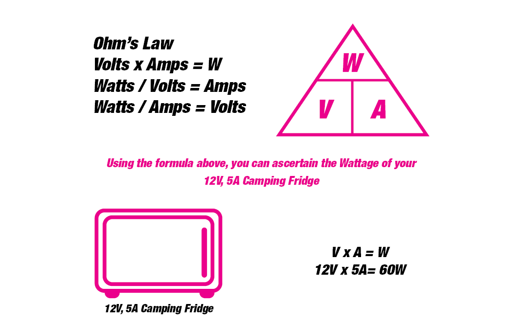 How to Calculate Amps, Watts, Amp Hours, Volts & Hours for your Deep Cycle  Batteries - KT Cables