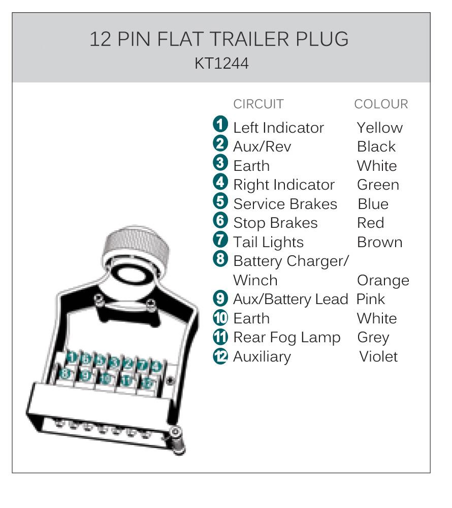 12 Pin Trailer Plug Metal Standard, 12 Pin Trailer Plug Wiring Diagram Australia